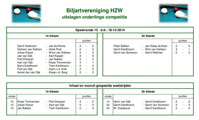 Uitslagen Biljartvereniging HZW ronde 15